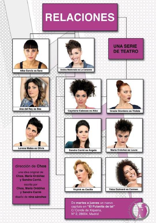 MagLes-Revista-Relaciones-Serie