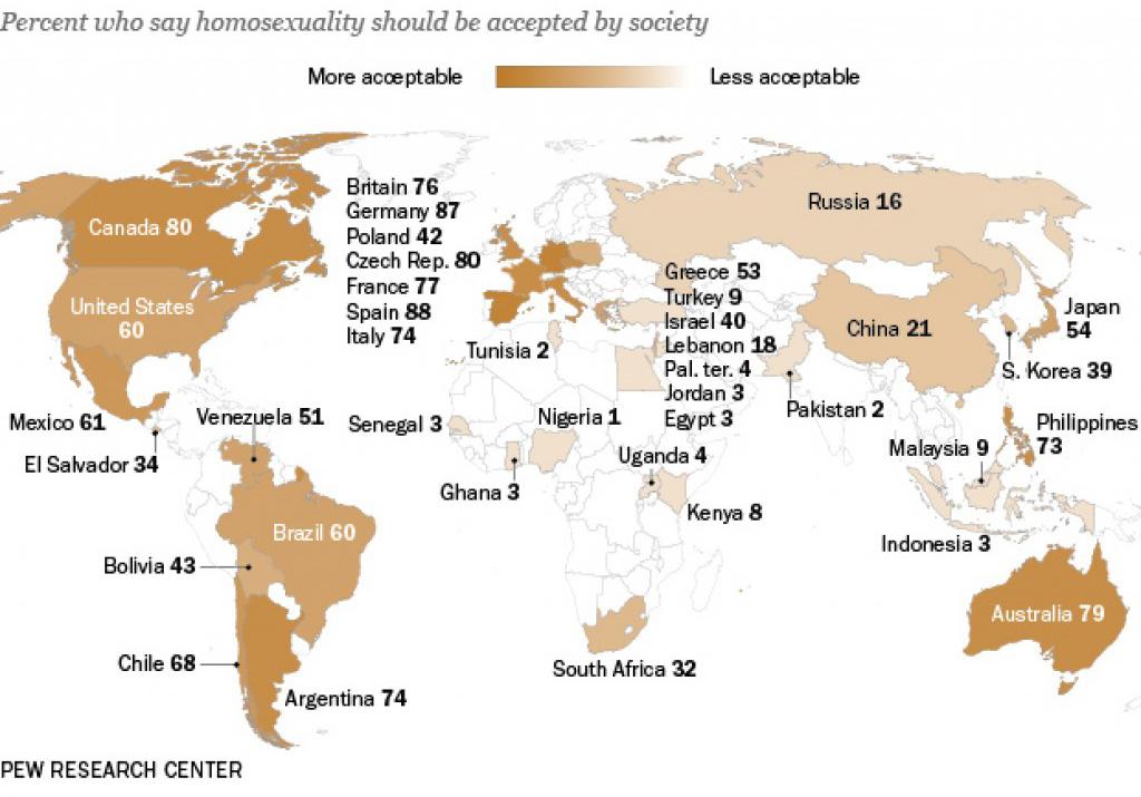 Homosexualidad-Revista-para-lesbianas-MagLes